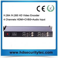 H.264 HDMI Encoder IPTV with HTTP /RTSP /RTMP /UDP Supporting