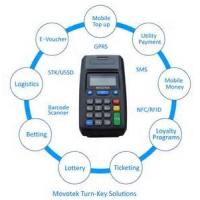 China Movotek GPRS Point of Sale Terminal with High-speed Thermal Receipt Printer wholesale