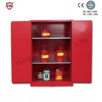 SSMR100045P  Chemical Acid Storage Cabinet  Manual Close 3-point self-latching Steel Two door