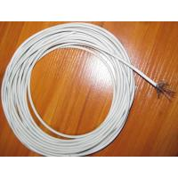 Wholesale ul3321 xlpe wire from china suppliers