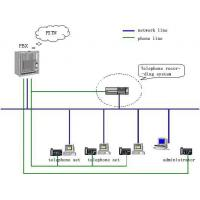 Wholesale TelRectelephone recording management system from china suppliers