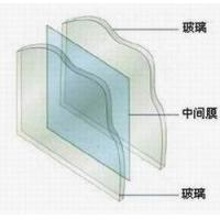 Wholesale different use of PVB film from china suppliers