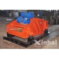 Wholesale High Frequency Dewatering Screen Spiral Chute from china suppliers